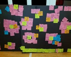 idea clustering